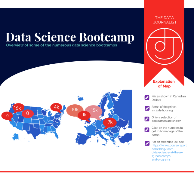 datasciencebootcamp